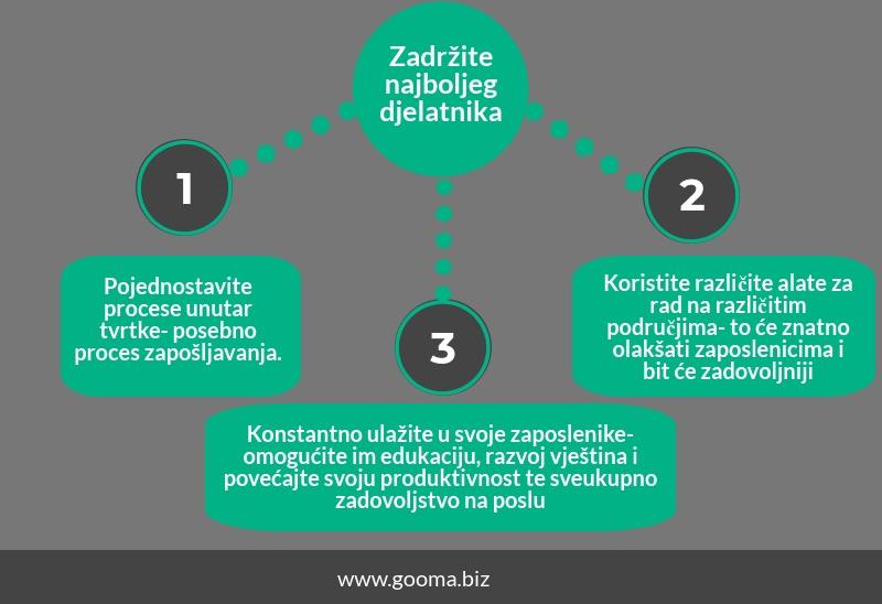 Poslovni_savjeti_Gooma