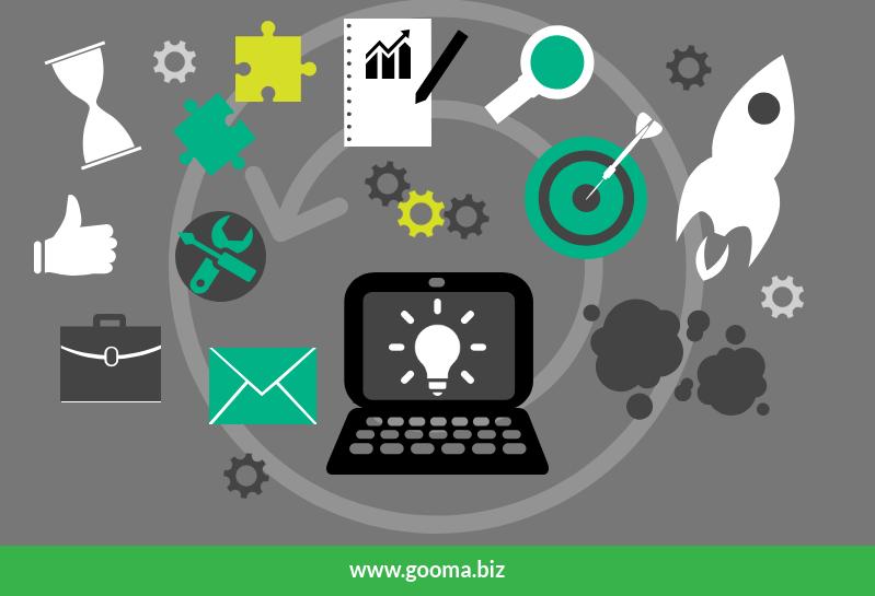 Poslovni_uspjeh_GOOMA