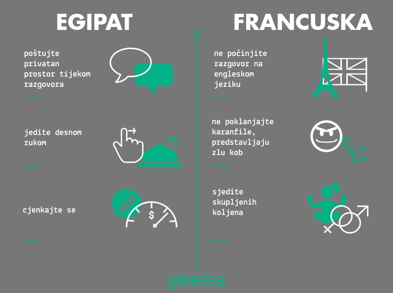 Egipat_Francuska_Gooma_sustav (4)