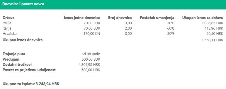 gooma_obračun troškova