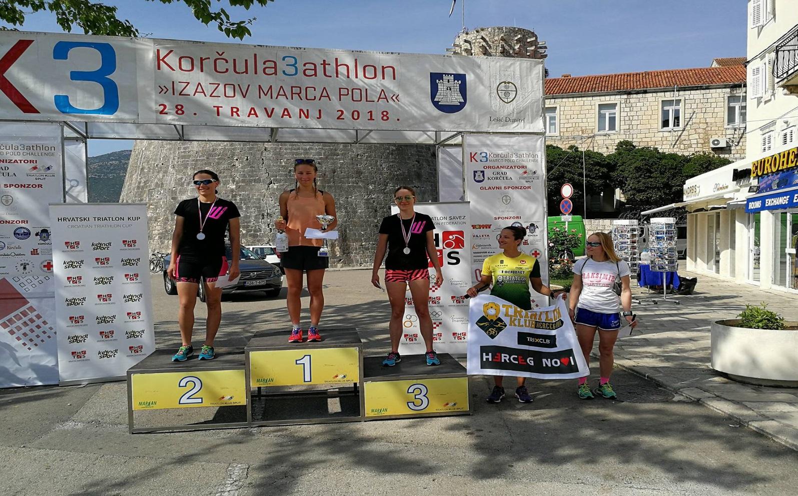 događanja u Hrvatskoj