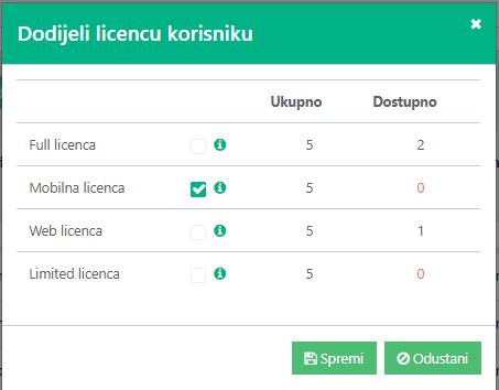 gooma_licence