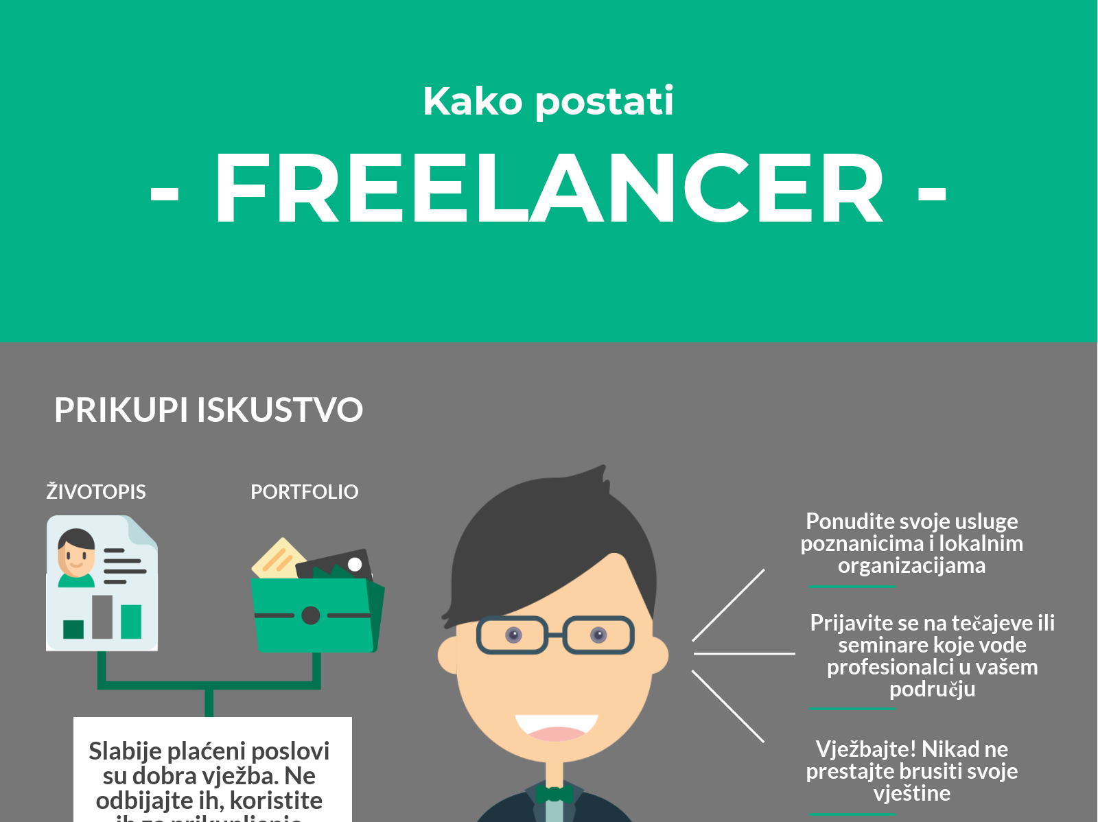 Kako postati freelancer