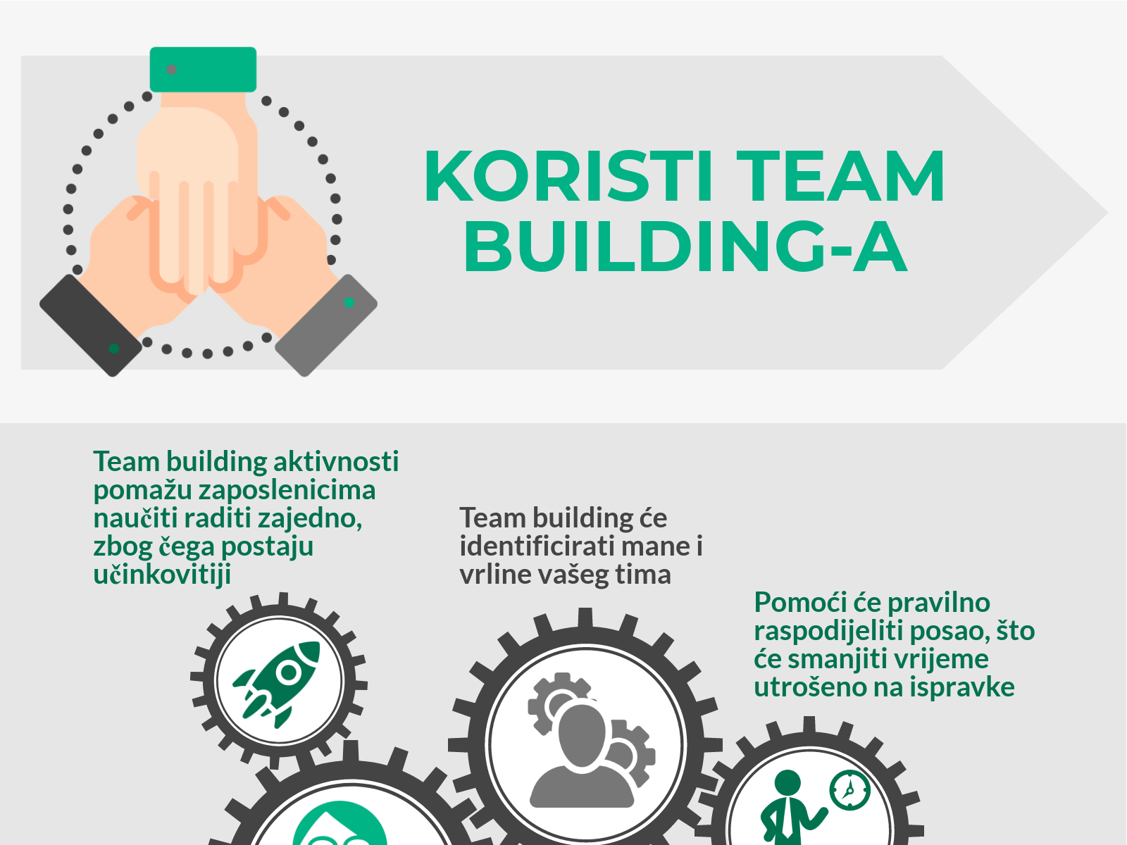 Gooma_koristi team building-a
